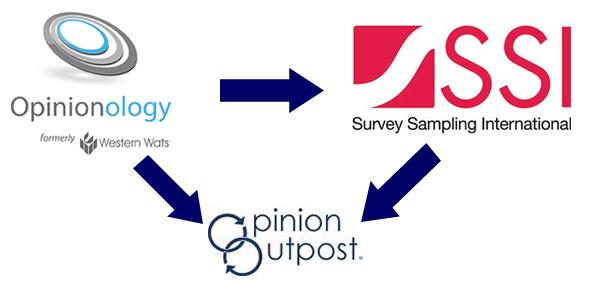 opinionology ssi paid surveys