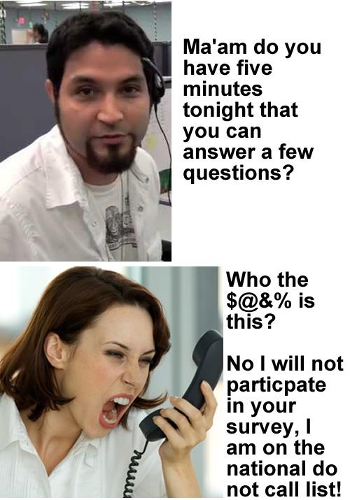 old school marketing research meme